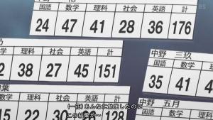 4- (18)