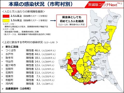 令和3年1月8日_【知事記者会見】石岡市が感染拡大市町村に追加されました。水戸市ほか9市町追加(1)_000003