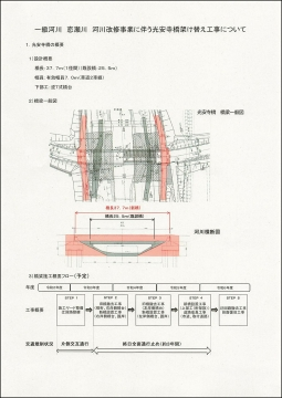 「恋瀬川氾濫対策の為の、光安寺橋架け替え工事についての「地元説明会」⑥