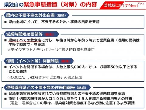 令和3年1月15日「茨城県独自の緊急事態宣言の発令」_000004