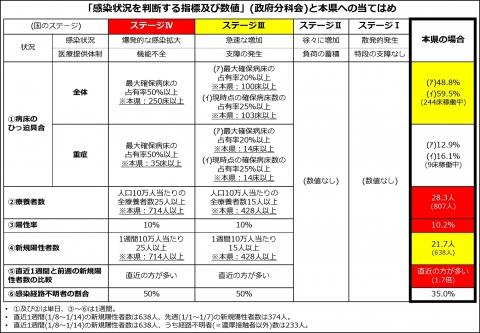 令和3年1月15日「茨城県独自の緊急事態宣言の発令」_000008