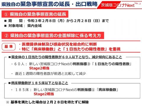 210205_県独自の緊急事態宣言(継続)(0205)_000002