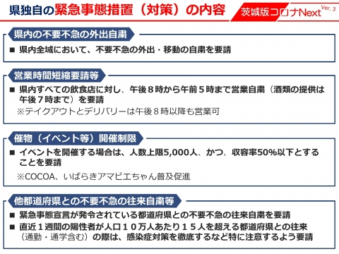 210205_県独自の緊急事態宣言(継続)(0205)_000012