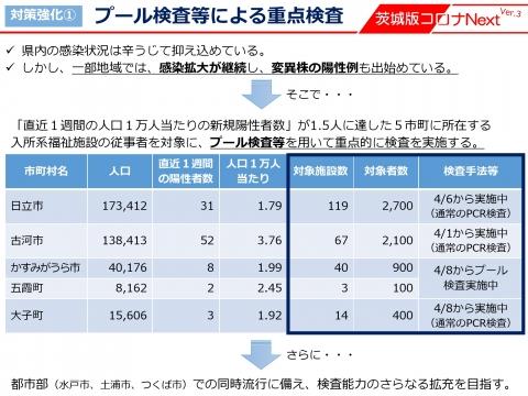 令和3年4月10日「県独自の警戒期間終了後の対策について」知事記者会見資料_000002