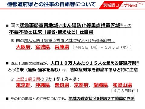 令和3年4月10日「県独自の警戒期間終了後の対策について」知事記者会見資料_000007