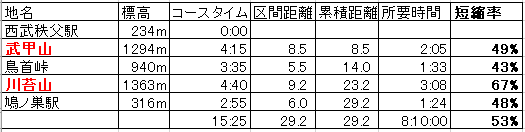 chart_20201229135859407.png