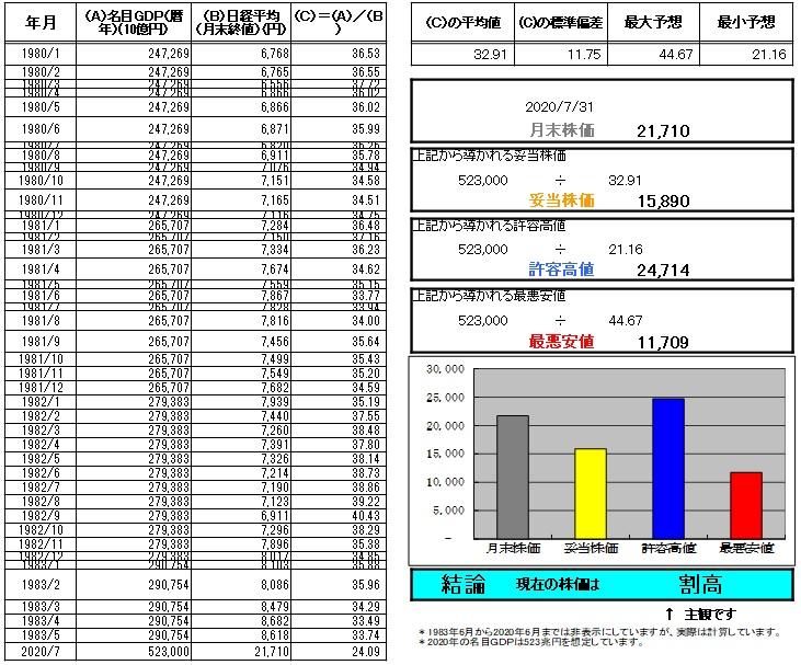 20200801gijibafe.jpg