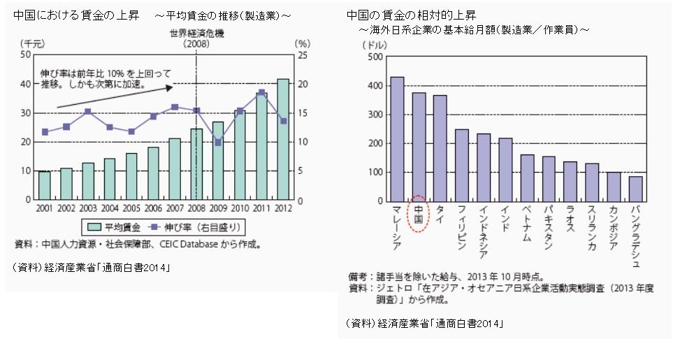 20200807china.jpg