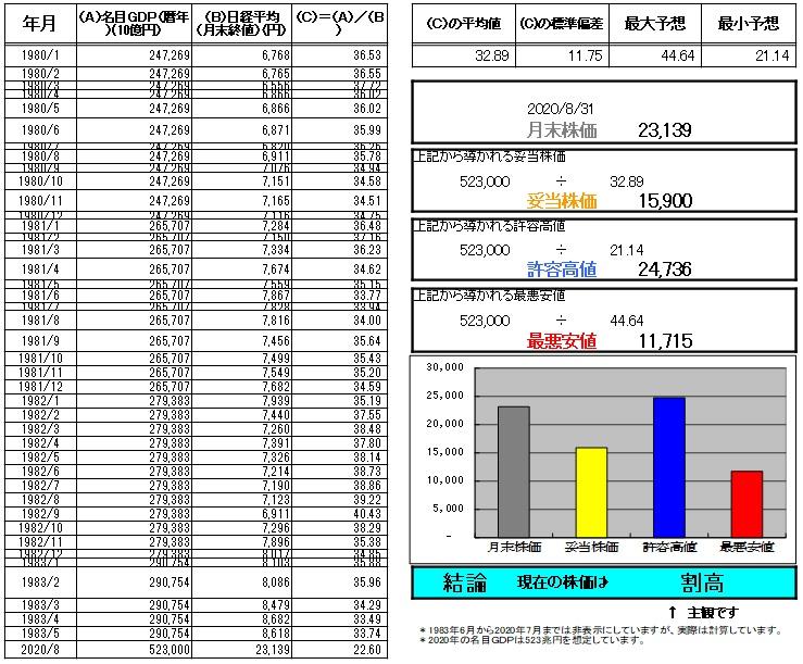 20200831gijibafe.jpg