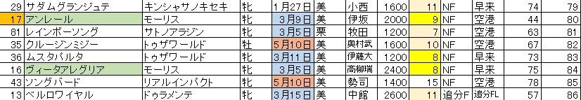 200904_2020キャロお気に入り79-86位