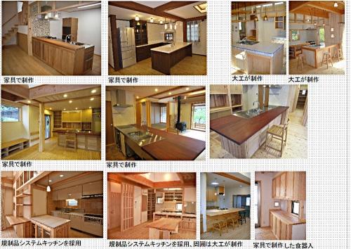 制作キッチン a 021123