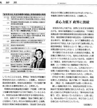 210315-201212 23面安倍派復活阻む桜(2)