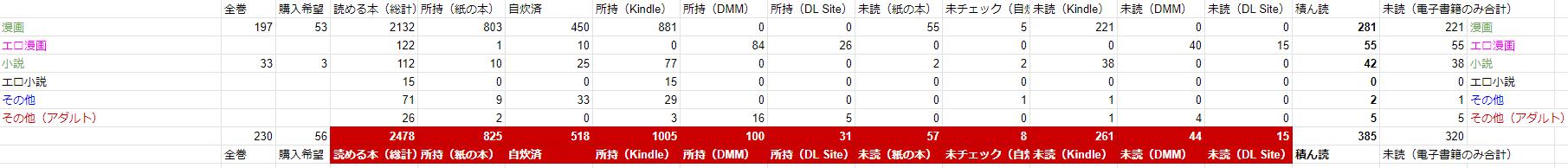 tsumibon-2020-8-2.png