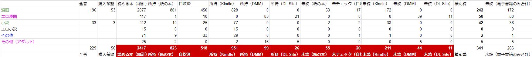 tsumihon-2020-6-1.png
