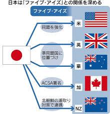 ダウンロード,ファイブアイズ,ファイブアイズ日本参加,米英圏軍事同盟,FiveEyes,日本合流,軍事機密,親日派議員韓国反応,軍事情報,朝鮮半島,