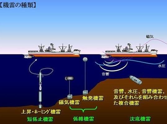 tpooo11.jpg,半島有事,対韓有事,対馬海峡,対馬海峡封鎖,機雷敷設,対艦ミサイル,対馬占領,潜水艦,対馬侵略,海戦,戦艦,護衛艦,乗り物,乗り物のニュース,乗り物の話題