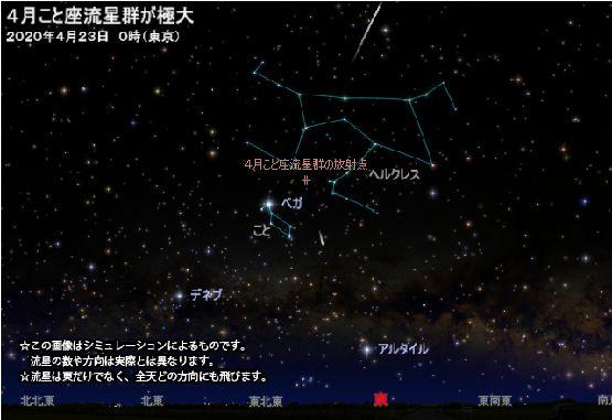 こと座流星群