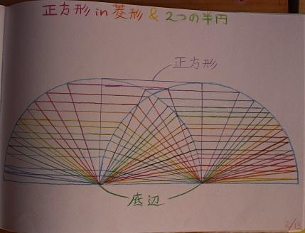 2月13日幾何のえみ