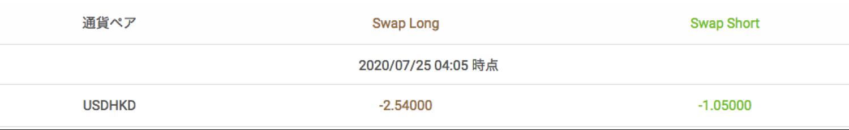 USDHKD swap 20200725