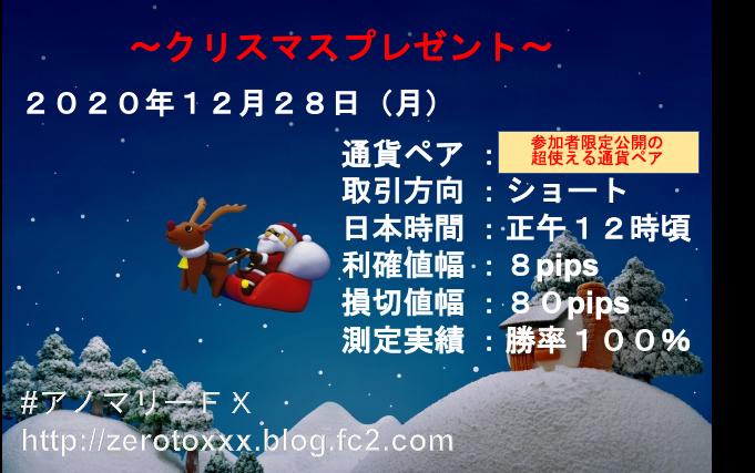 20201228 short christmas present